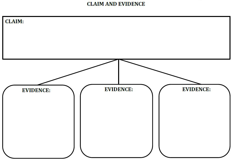 Graphic of worksheet used for claims and counterclaims