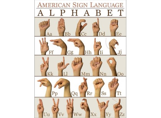 ASL - American Sign Language For Beginners